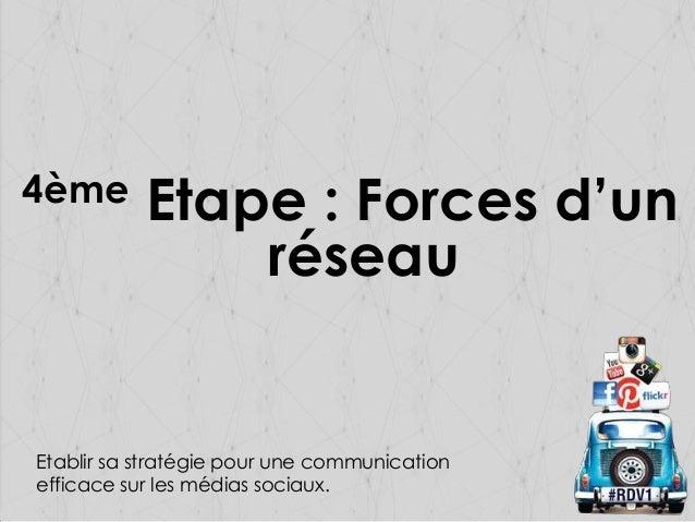 4ème  Etape : Forces d'un réseau  Etablir sa stratégie pour une communication efficace sur les médias sociaux.