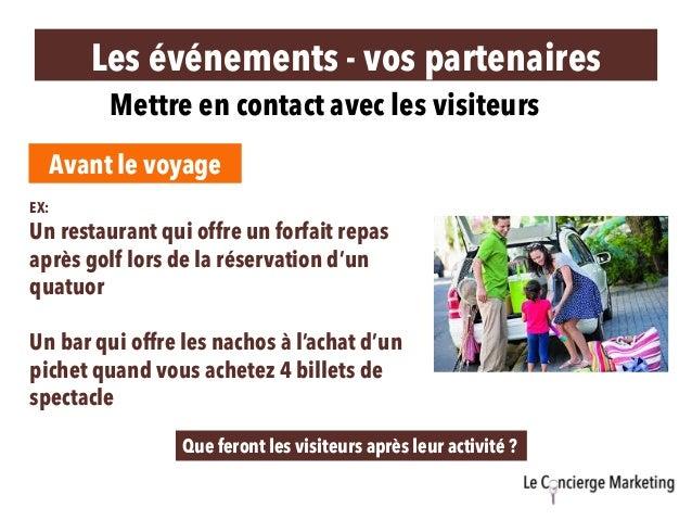 Mettre en contact avec les visiteurs Les événements - vos partenaires Avant le voyage EX: Un restaurant qui offre un forfa...