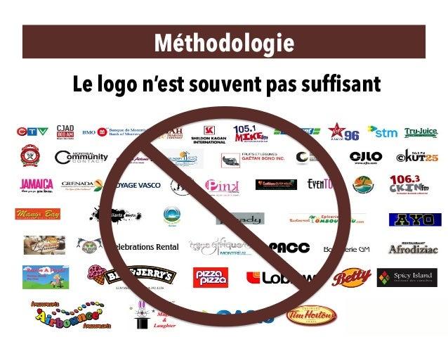 Méthodologie Le logo n'est souvent pas suffisant