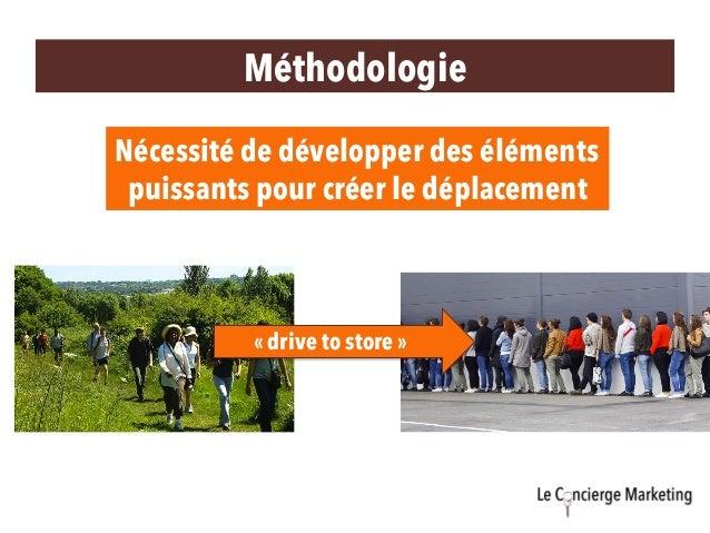 Méthodologie Nécessité de développer des éléments puissants pour créer le déplacement «drive to store»