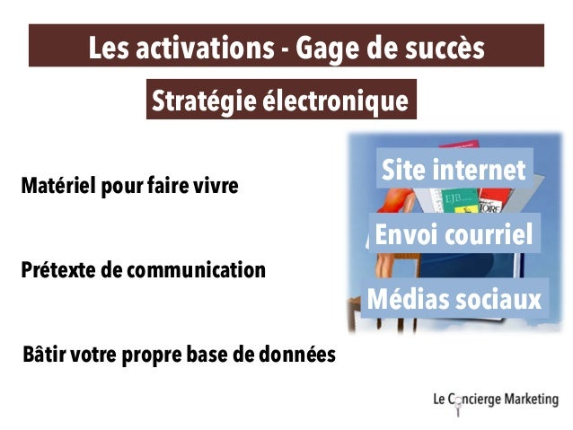 Les activations - Gage de succès Stratégie électronique Matériel pour faire vivre Site internet Envoi courriel Médias soci...