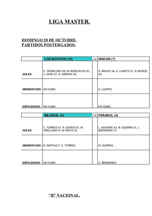 LIGA MASTER. DOMINGO 20 DE OCTUBRE. PARTIDOS POSTERGADOS. LOS NOVATOS (18)  GOLES:  VS  C. TRONCOSO X8, M. RONCOVICH X1, J...