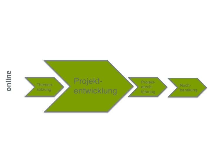 online!          Themen-                     Projekt-      Projekt-                                               Nach-  ...