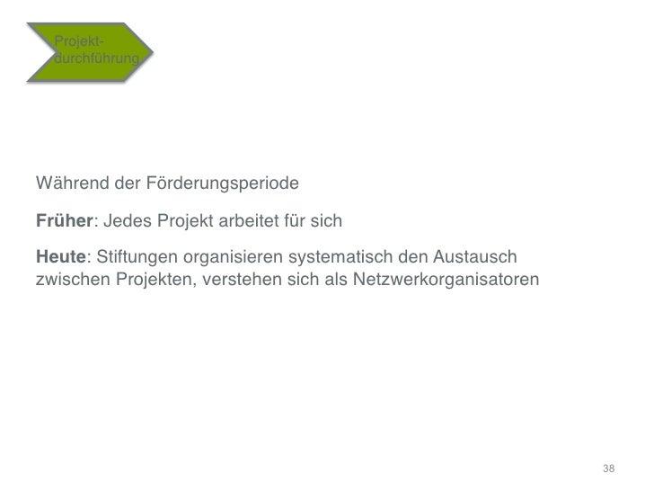 """Projekt-  durchführung""""Während der Förderungsperiode""""Früher: Jedes Projekt arbeitet für sich""""Heute: Stiftungen organisiere..."""