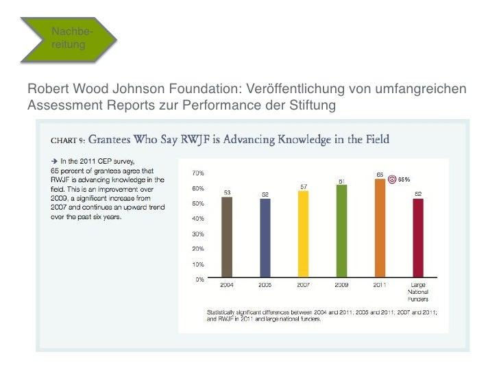 """Nachbe-    reitung""""Robert Wood Johnson Foundation: Veröffentlichung von umfangreichenAssessment Reports zur Performance de..."""