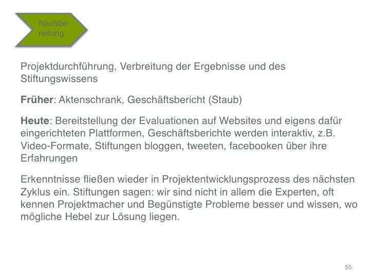"""Nachbe-   reitung""""Projektdurchführung, Verbreitung der Ergebnisse und desStiftungswissens""""Früher: Aktenschrank, Geschäftsb..."""