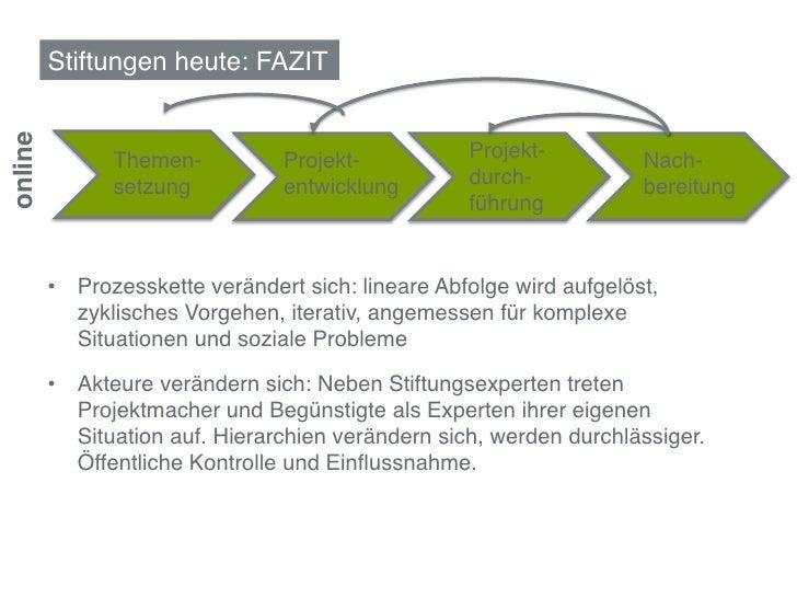 "Stiftungen heute: FAZIT""online!                Themen-           Projekt-          Projekt-          Nach-               ..."