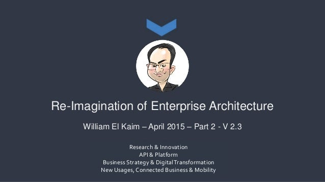 Research & Innovation API & Platform Business Strategy & DigitalTransformation New Usages, Connected Business & Mobility R...