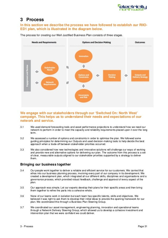 electricity north west riio ed1 business plan