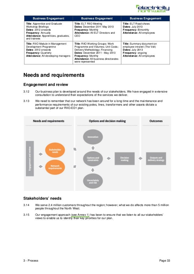 electricity north west riio business plan
