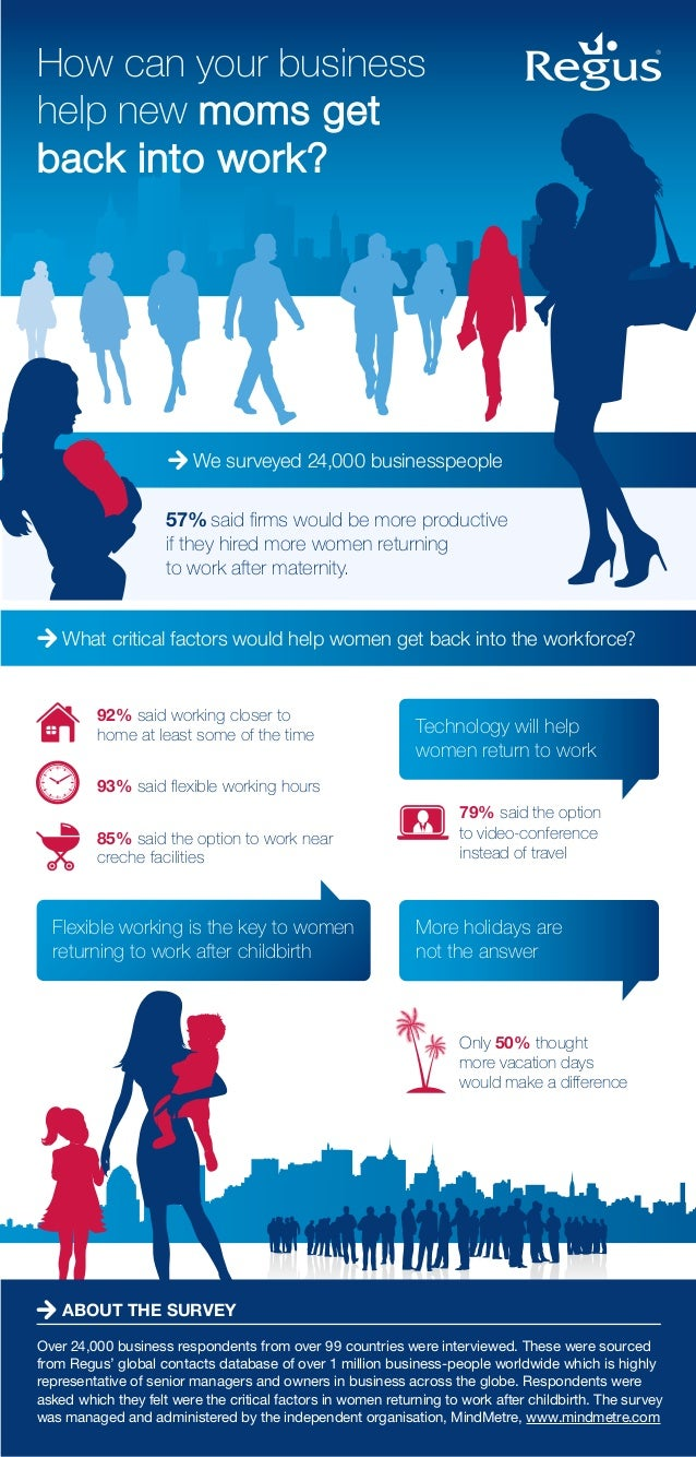 How can your businesshelp new moms getback into work?                         We surveyed 24,000 businesspeople           ...