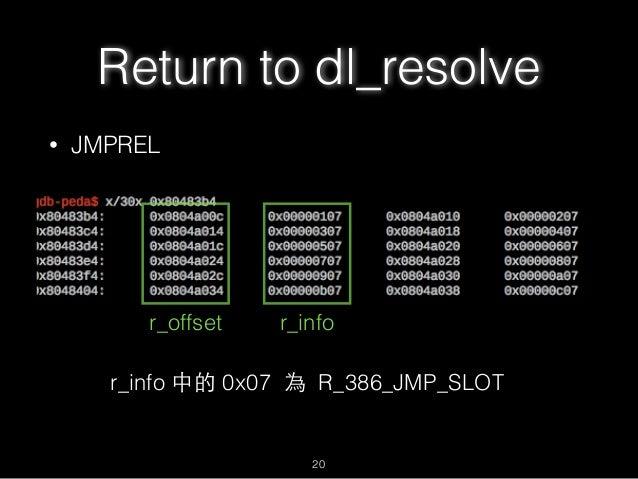Return to dl_resolve • JMPREL r_offset r_info r_info 中的 0x07 為 R_386_JMP_SLOT 20