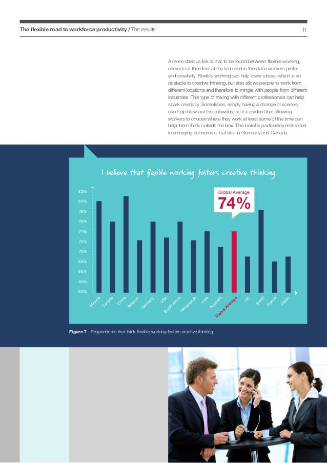 The flexible road to workforce productivity / The results  11  A more obvious link is that to be found between flexible wo...