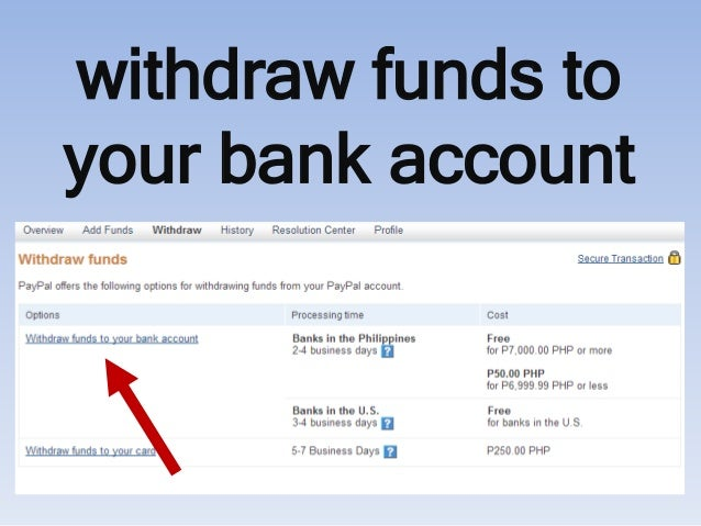 how to set up paypal account on shopify