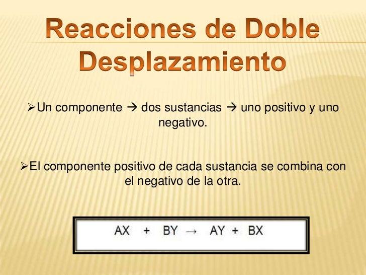 Orden de reactividad de los metales: </li></ul>Li, Rb, K, Ba, Ca, Na, Mg, Al, Mn, Zn, Fe, Ni, Sn, Pb, H, Cu, Ag, Hg, Pt, ...