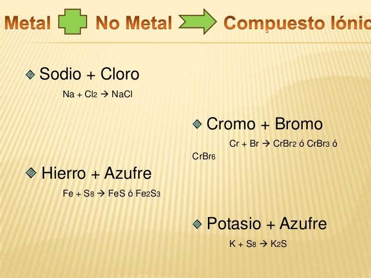 Compuesto Iónico<br />Metal<br /> No Metal <br />Sodio + Cloro <br />Na + Cl2 NaCl<br /> Hierro + Azufre<br />Fe + S8  F...