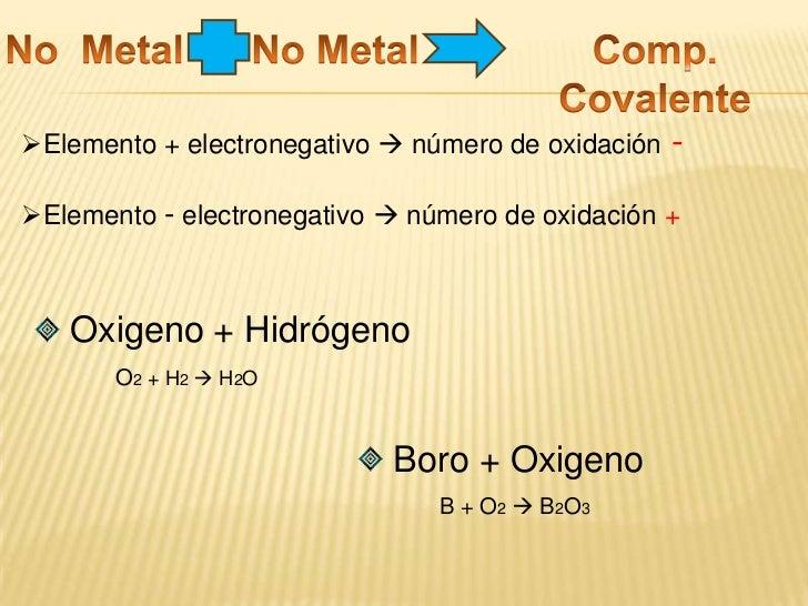 No  Metal<br />No Metal<br />Comp. Covalente<br /><ul><li>Elemento + electronegativo  número de oxidación -