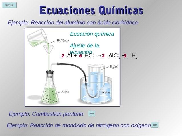 Ajuste de ecuaciones quimicas online dating 1