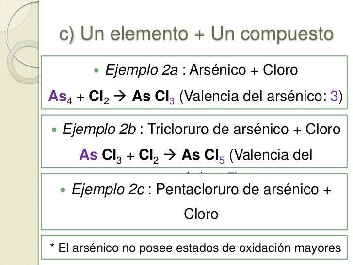 Si al compuesto se le agrega más del mismo elemento y el compuesto no posee estados de oxidación superiores, este no reacc...