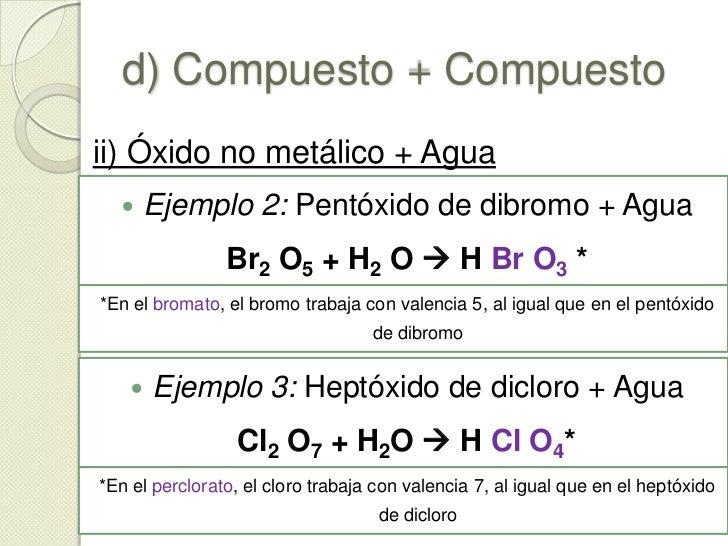 d) Compuesto + Compuesto<br />ii) Óxido no metálico + Agua<br />Ejemplos:<br /><ul><li>Ejemplo1: Pentóxido de dinitrógeno ...