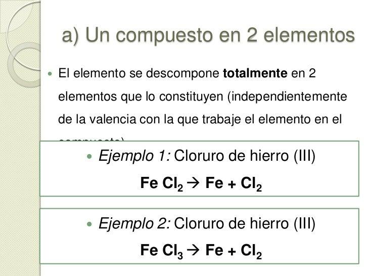 Reacciones de descomposición<br />AB + C<br />