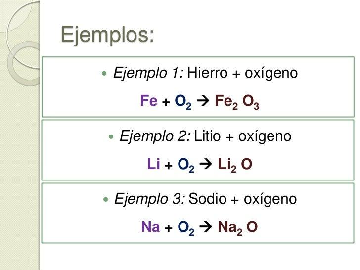 Reacciones de combustión<br />En este tipo de reacciones una sustancia se quema en la presencia de oxígeno.<br />a) La com...