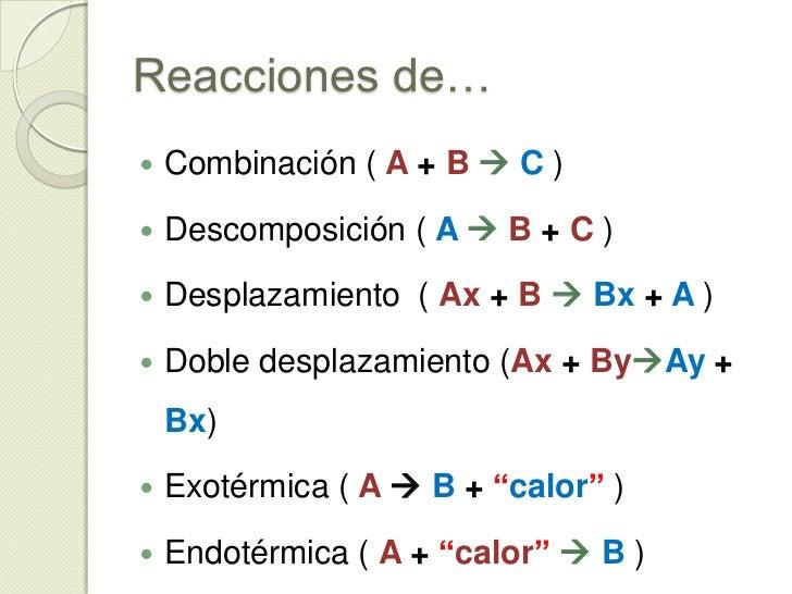 Tipos de reacciones químicas<br />