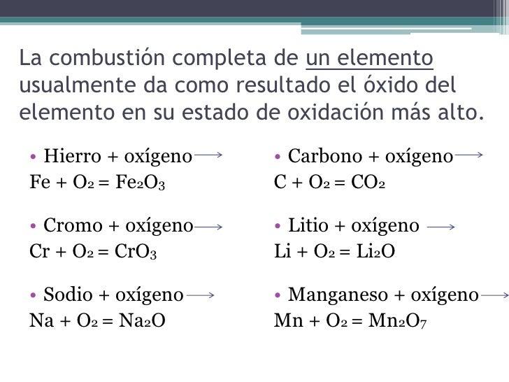 La combustión completa de un elementousualmente da como resultado el óxido delelemento en su estado de oxidación más alto....