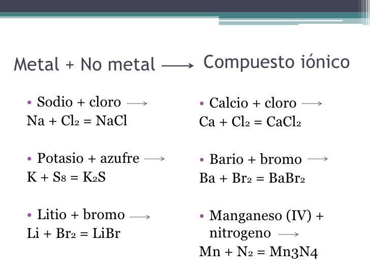 Reacciones químicas Slide 3