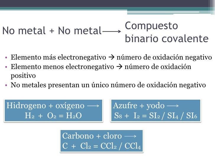 No metal + No metal                Compuesto                                   binario covalente• Elemento más electronega...