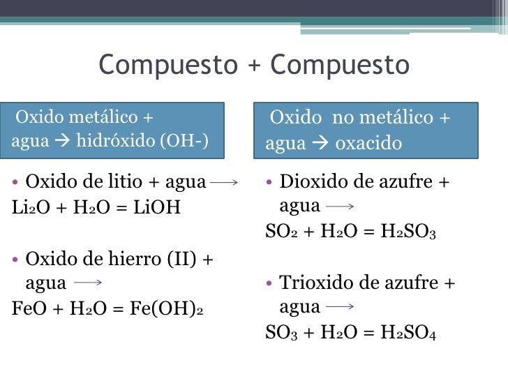 Compuesto + CompuestoOxido metálico +           Oxido no metálico +agua  hidróxido (OH-)     agua  oxacido• Oxido de lit...