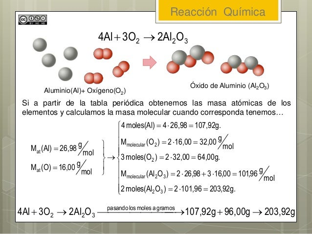 Reacción Química Si a partir de la tabla periódica obtenemos las masa atómicas de los elementos y calculamos la masa molec...