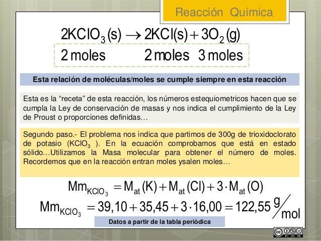 """Reacción Química Esta es la """"receta"""" de esta reacción, los números estequiometricos hacen que se cumpla la Ley de conserva..."""