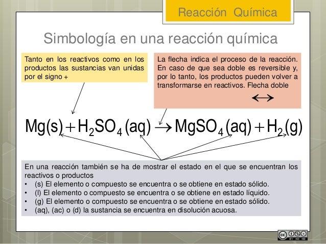 Reacción Química Simbología en una reacción química (g)H(aq)MgSO(aq)SOHMg(s) 2442  Tanto en los reactivos como en los p...