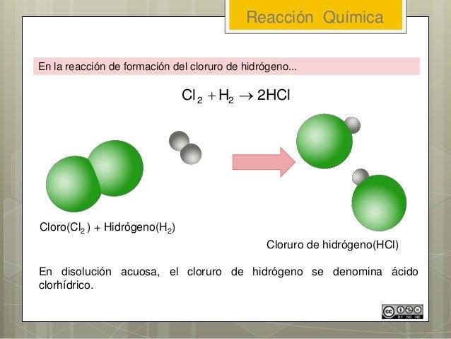 En la reacción de formación del cloruro de hidrógeno... Cloro(Cl2 ) + Hidrógeno(H2) Cloruro de hidrógeno(HCl) 2HClHCl 22 ...