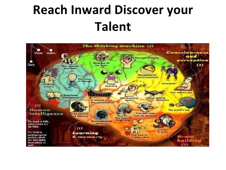 Reach Inward Discover your Talent