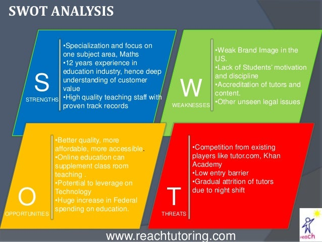 jusco swot analysis This swot analysis features 10 companies, including lidl uk gmbh, the kroger co, carrefour sa, j sainsbury plc, asda stores limited.