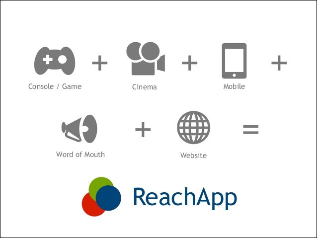 Console / Game  +  Cinema  +  Mobile  + Word of Mouth  = Website  ReachApp  +