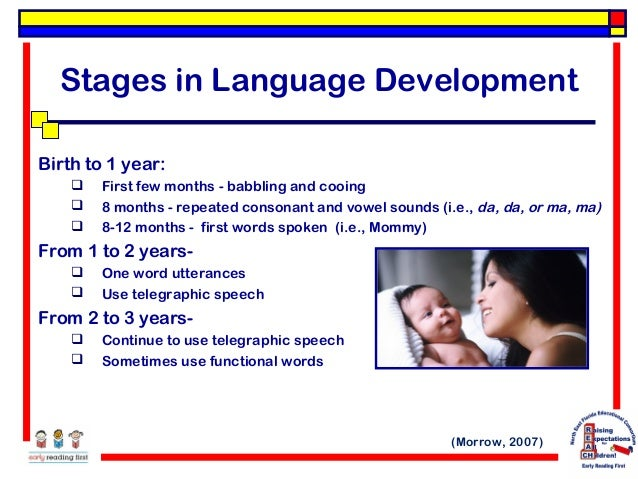 Oral Language And Literacy Powerpoint