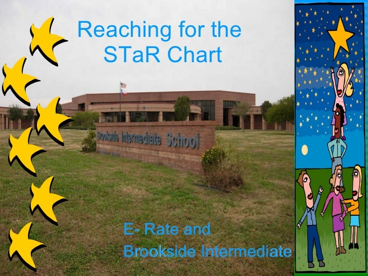 Reaching for the  STaR Chart E- Rate and Brookside Intermediate