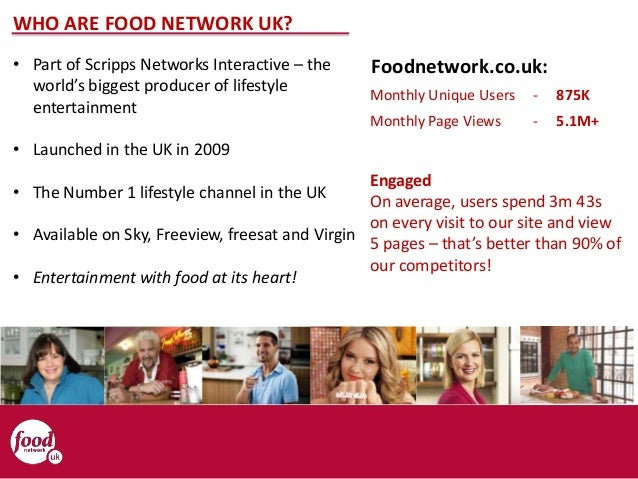 Food Network Freeview Channel Number
