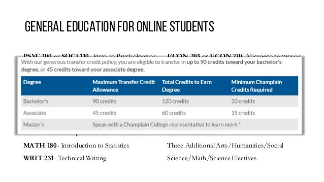 Our Online Initiatives Focus On: • Reusable learning objects • Online lectures & videos • Unmediated (by a librarian) assi...