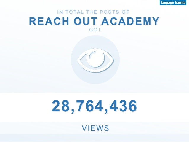 v v REACH OUT ACADEMY I N T O TA L T H E P O S T S O F VIEWS 28,764,436 G O T