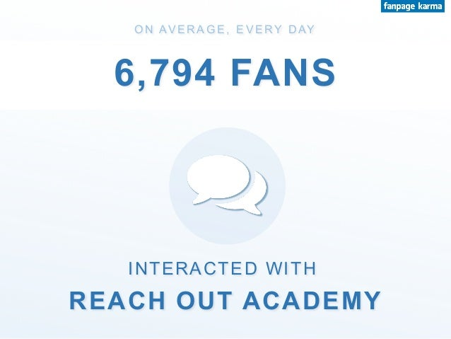 v6,794 FANS O N AV E R A G E , E V E R Y D AY REACH OUT ACADEMY INTERACTED WITH
