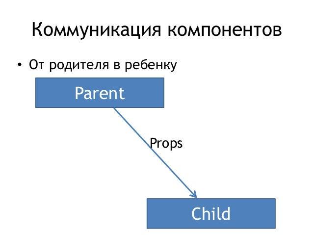 Контекст в React, Николай Надоричев, MoscowJS 31 Slide 3