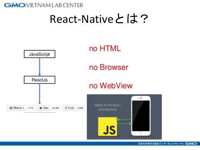 Create android app can send SMS and Email by React Natice