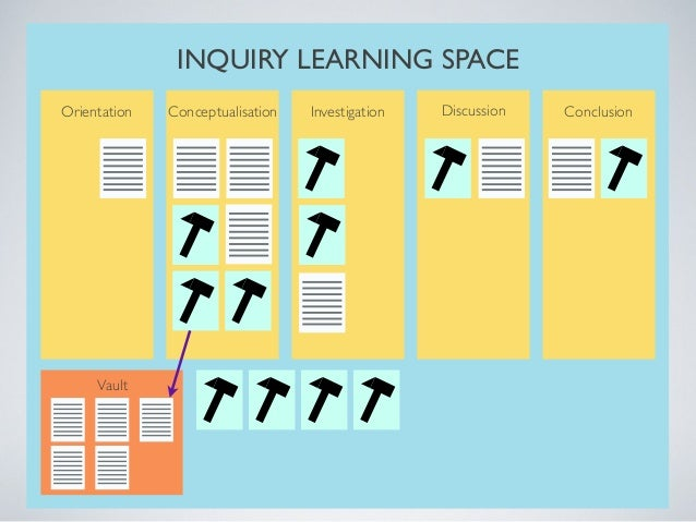 graasp visualisation widget run experiment inquiry space booking service non-changeable lab