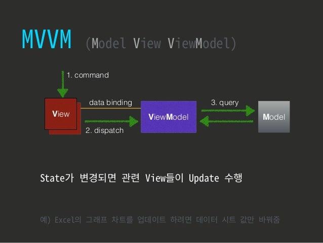 화면출처: daum.net