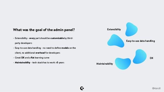 Development Journey of the Shopware Administration Slide 3