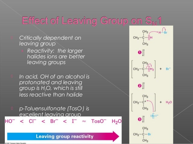 Reaction Of Alkyl Halides Nucleophilic Substition Reaction